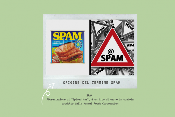 Email SPAM - origine del termine vola.it