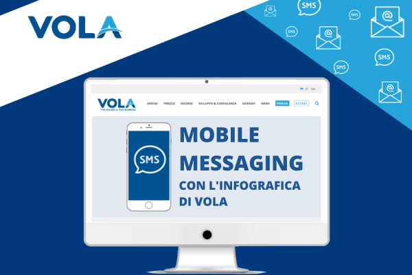 Mobile Messaging infografica Vola