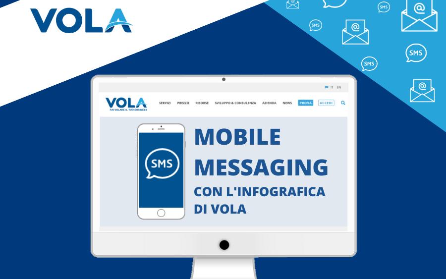 Mobile Messaging infografica Vola