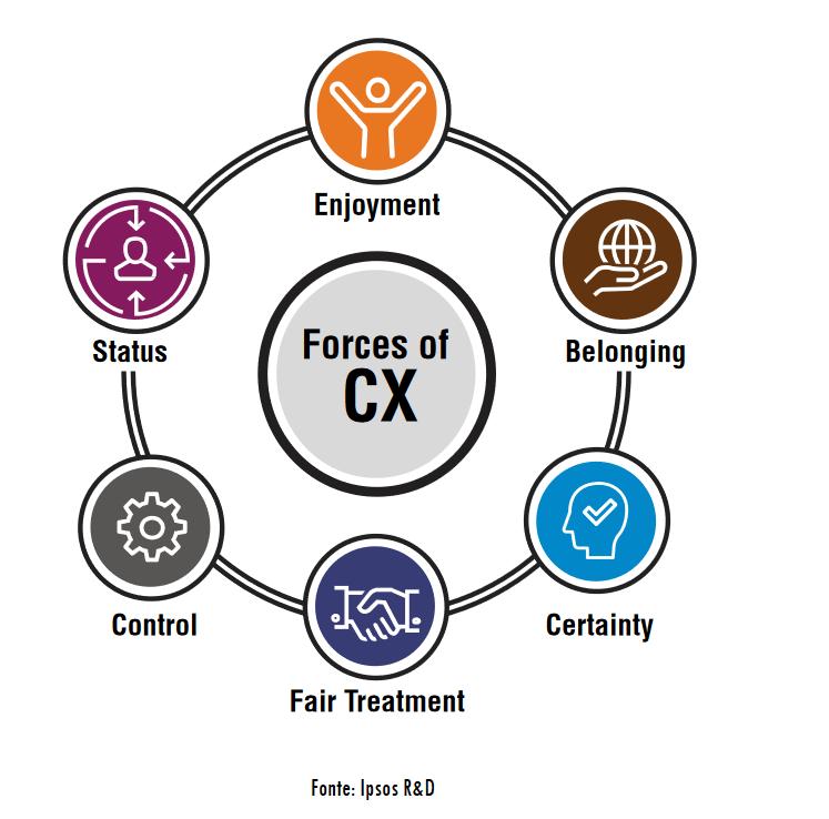 Customer Experience_Ipsos R&D